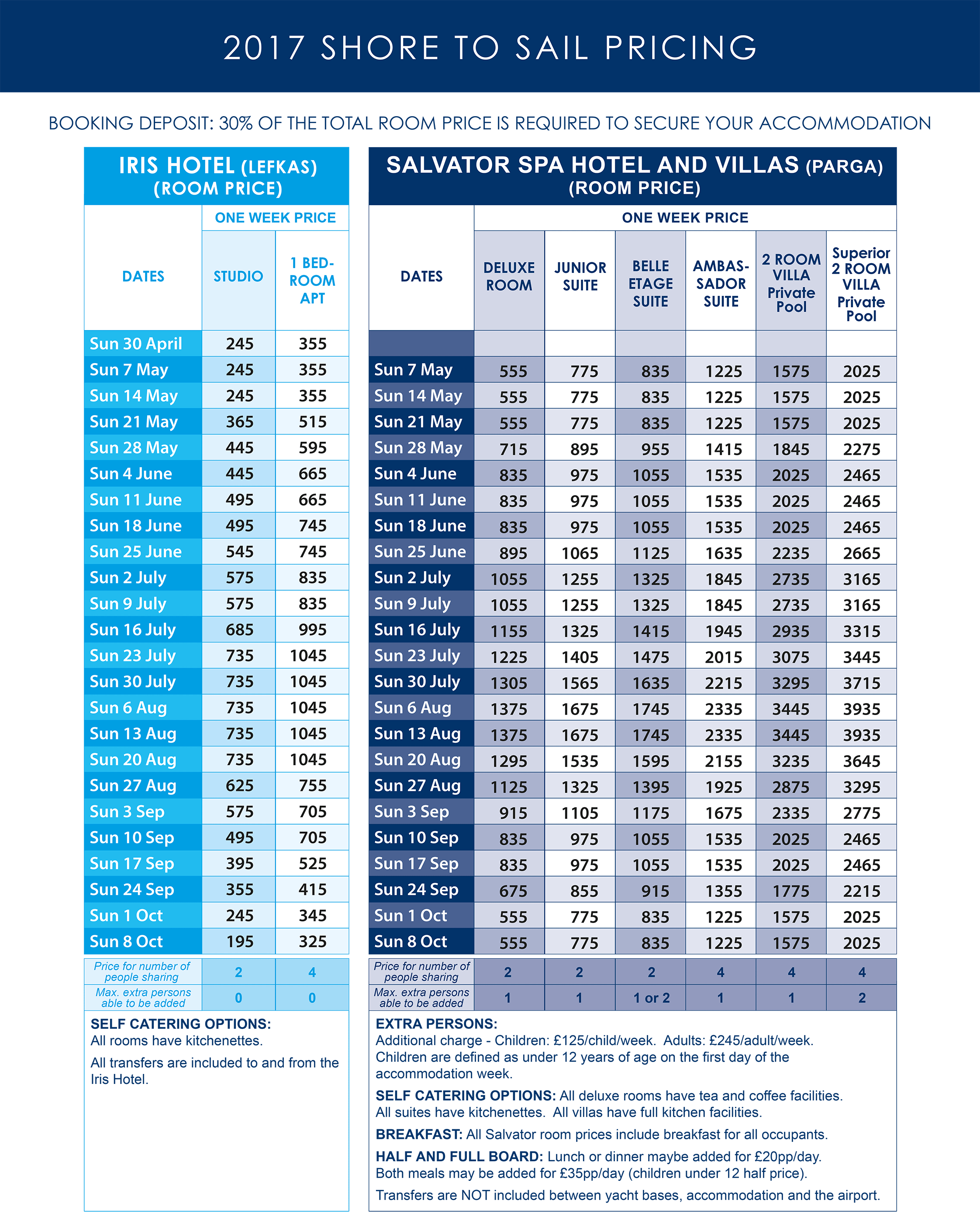 2017 S2S pricing 2017