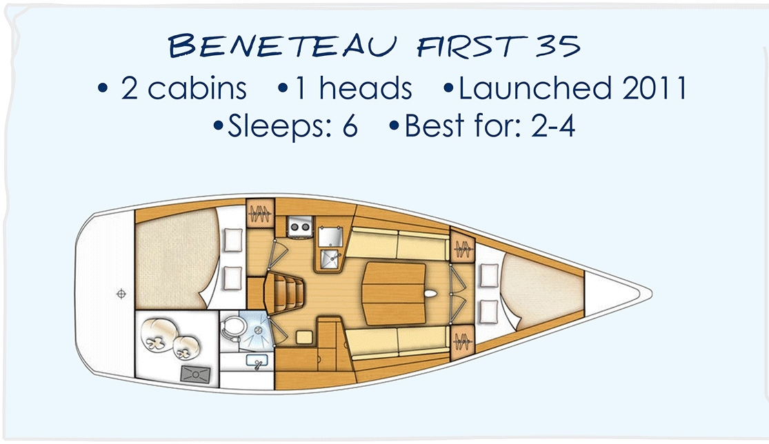 Beneteau First 35 Yacht Layout