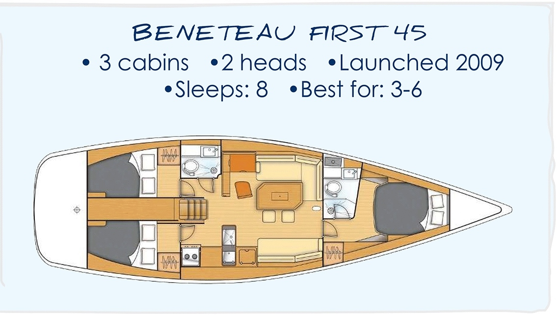 Beneteau First 45 Yacht Layout 2